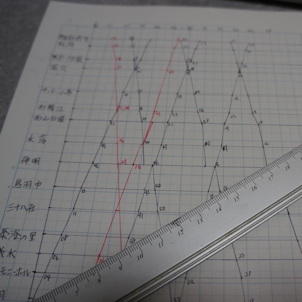 f:id:fukuitabi:20180320161038j:plain