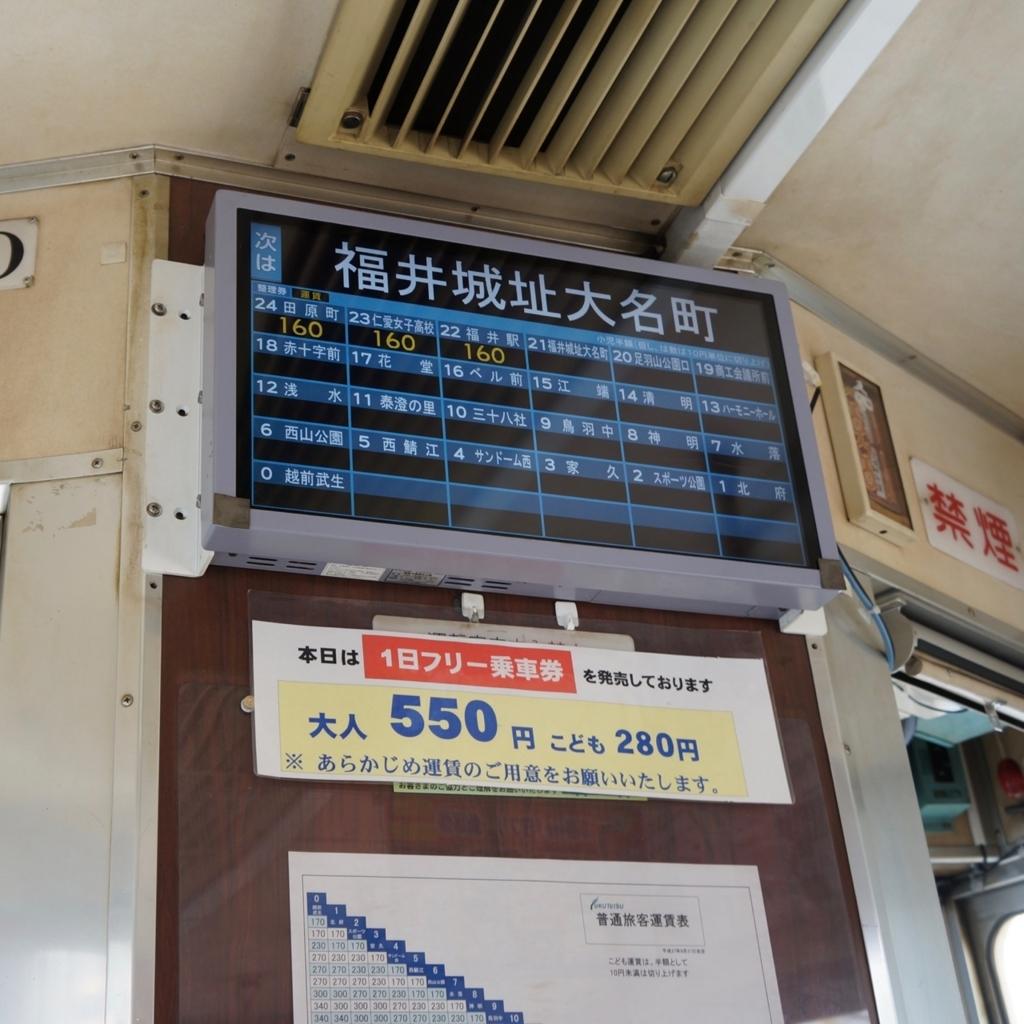 f:id:fukuitabi:20180326102156j:plain