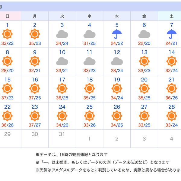 f:id:fukuitabi:20180729105427j:plain