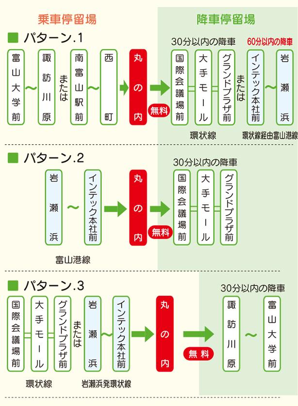f:id:fukuitabi:20200327150356j:plain