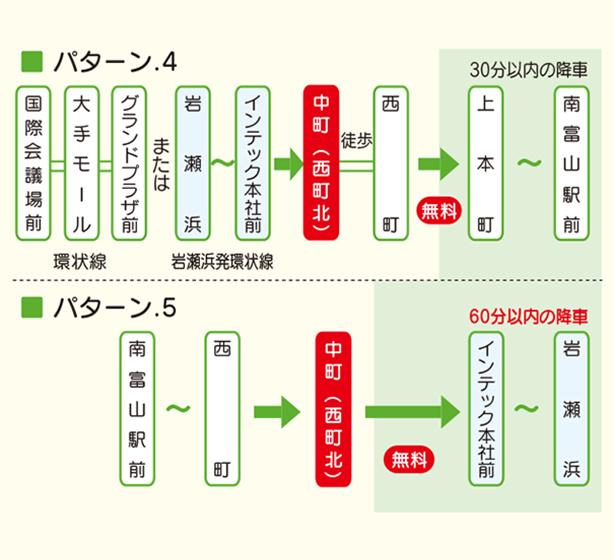 f:id:fukuitabi:20200327150415j:plain