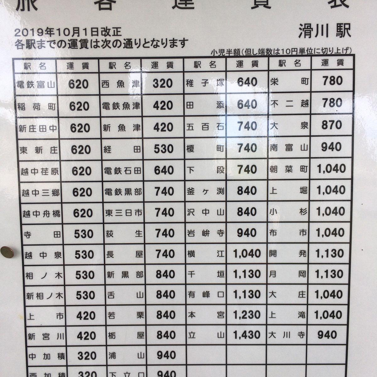 f:id:fukuitabi:20200912054802j:plain