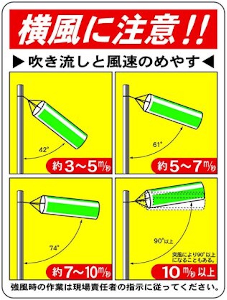f:id:fukuiwadachi:20180309214313j:image