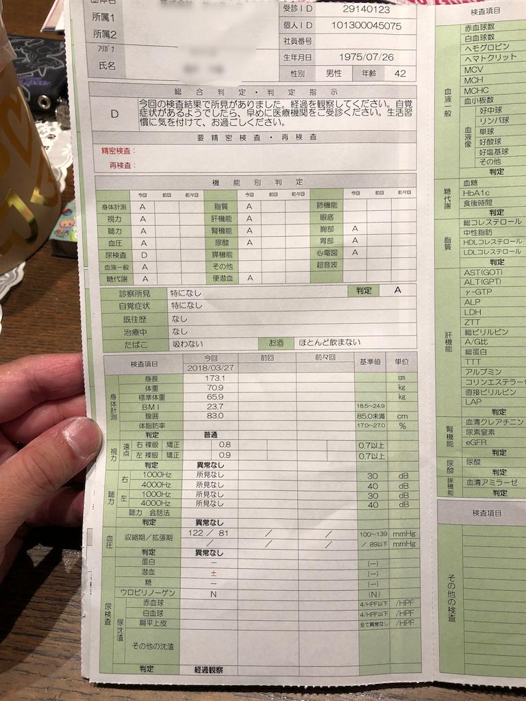 f:id:fukuiwadachi:20180430185056p:image