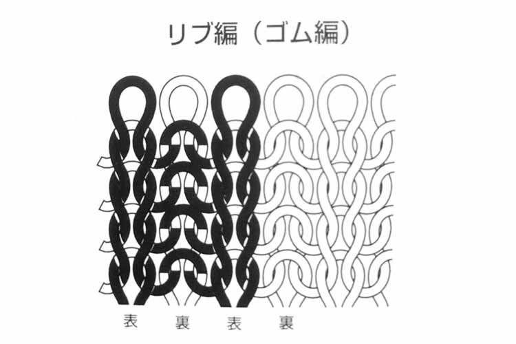 ゴム編みの図