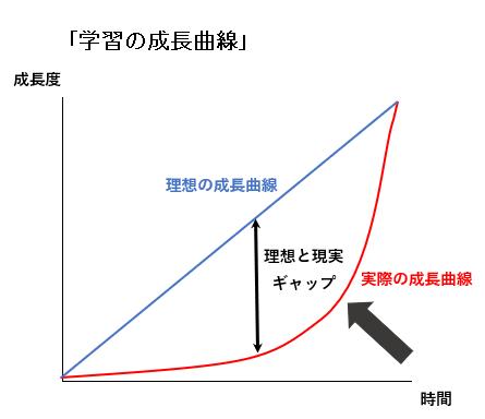 f:id:fukuko-parallel-work:20210330131353p:plain