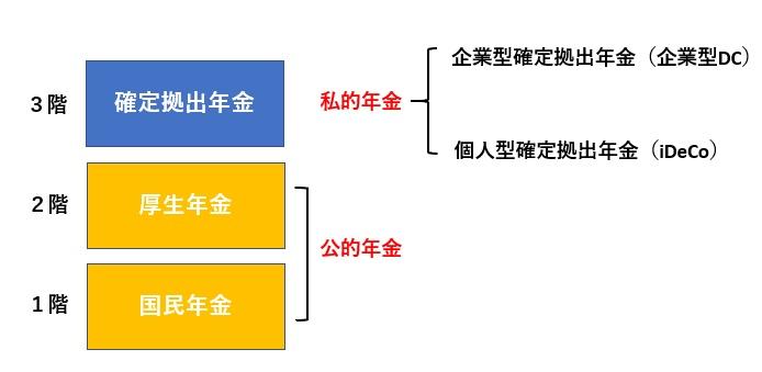 f:id:fukuko-parallel-work:20210605230736j:plain