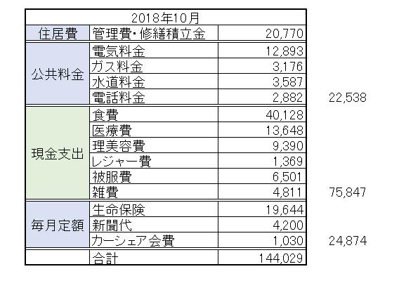 f:id:fukulife:20181026125452p:plain