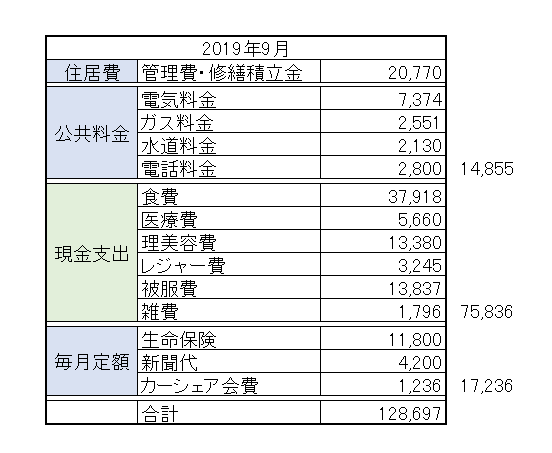 f:id:fukulife:20190926085447p:plain