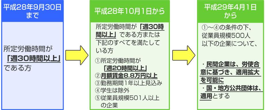f:id:fukulife:20200318131302j:plain