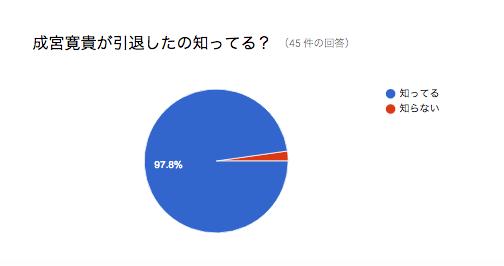 f:id:fukuma1023:20161218194948p:plain