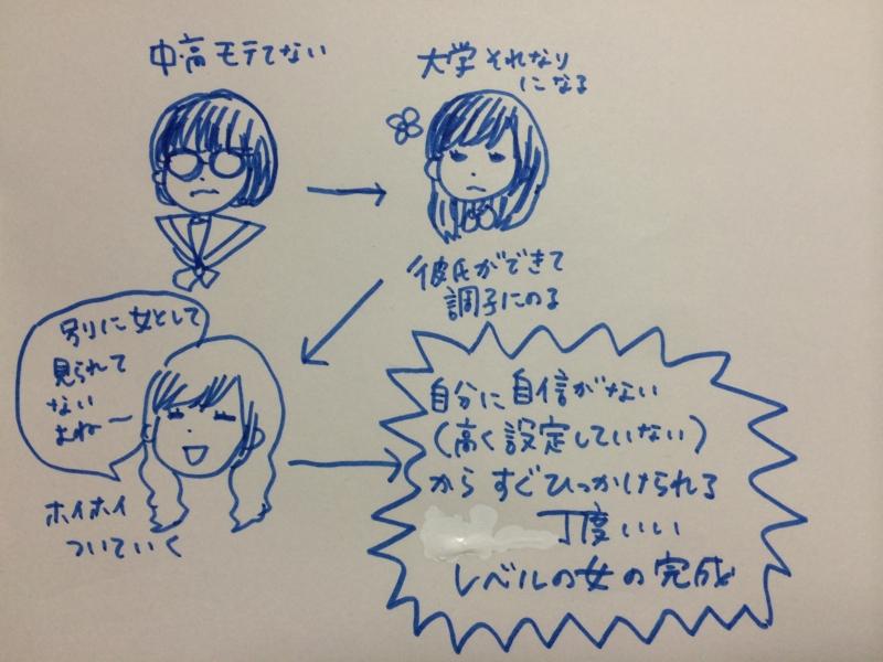 f:id:fukumoco:20141127034951j:plain