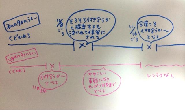 f:id:fukumoco:20141127132528j:plain