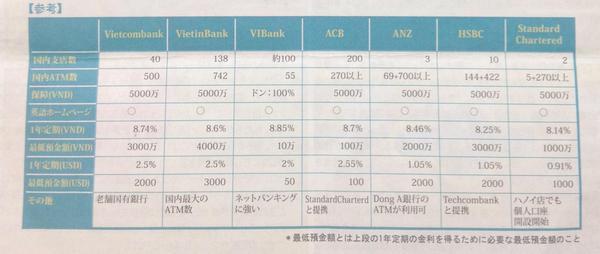 f:id:fukumorientes:20150413002333j:plain