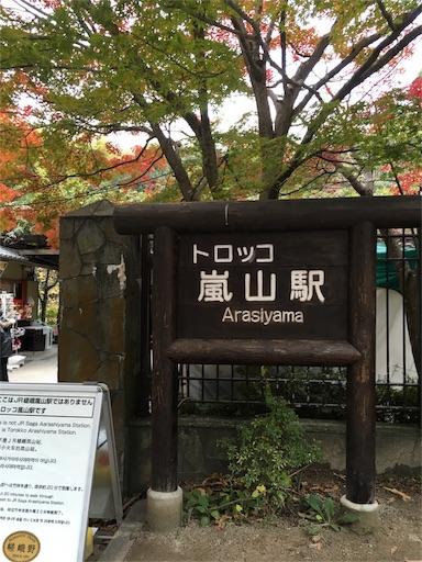 f:id:fukunohitoritabi:20171122221852j:image