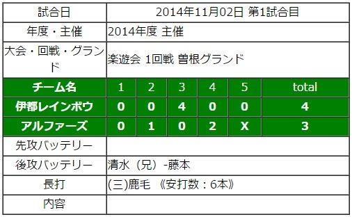 f:id:fukuoka-alphas:20141106235020j:plain