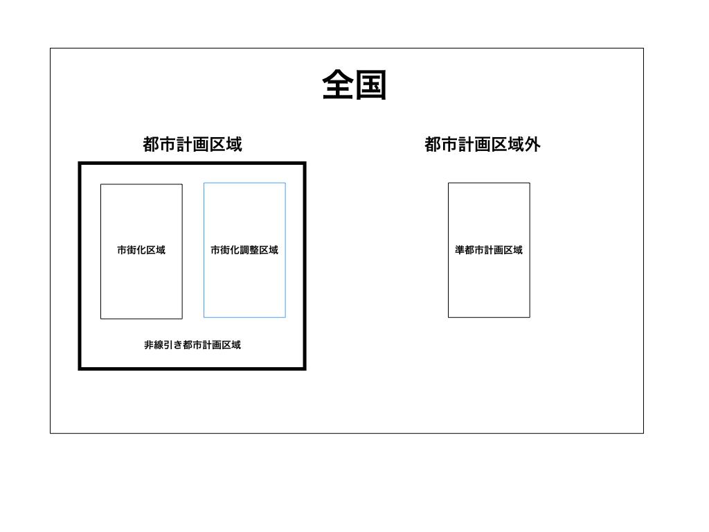 f:id:fukuoka-shigaika:20170724154947p:plain