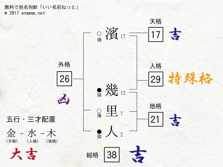 f:id:fukuokagoodlife:20171024114256j:plain