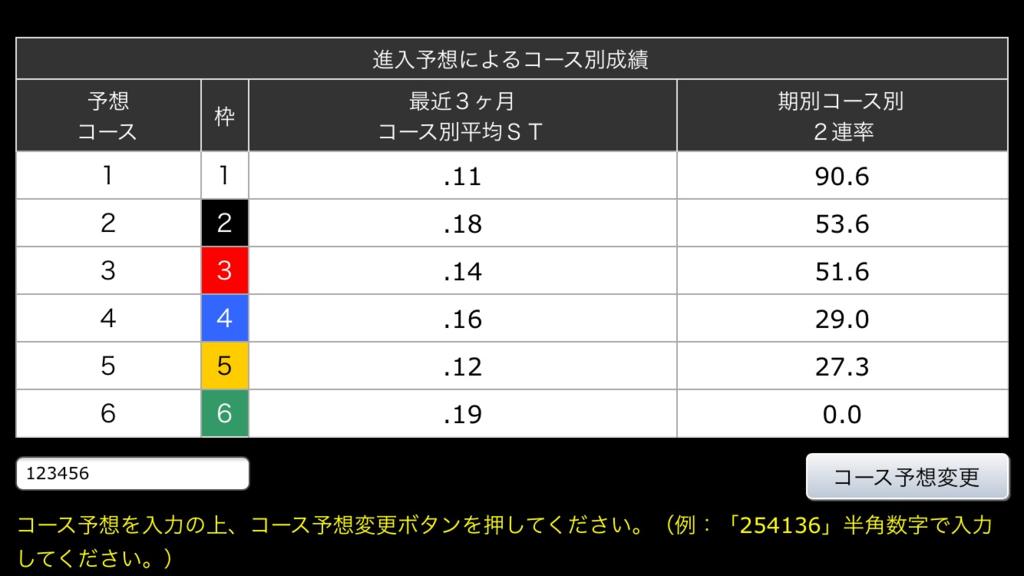 f:id:fukuokahunakai:20170520154905p:plain
