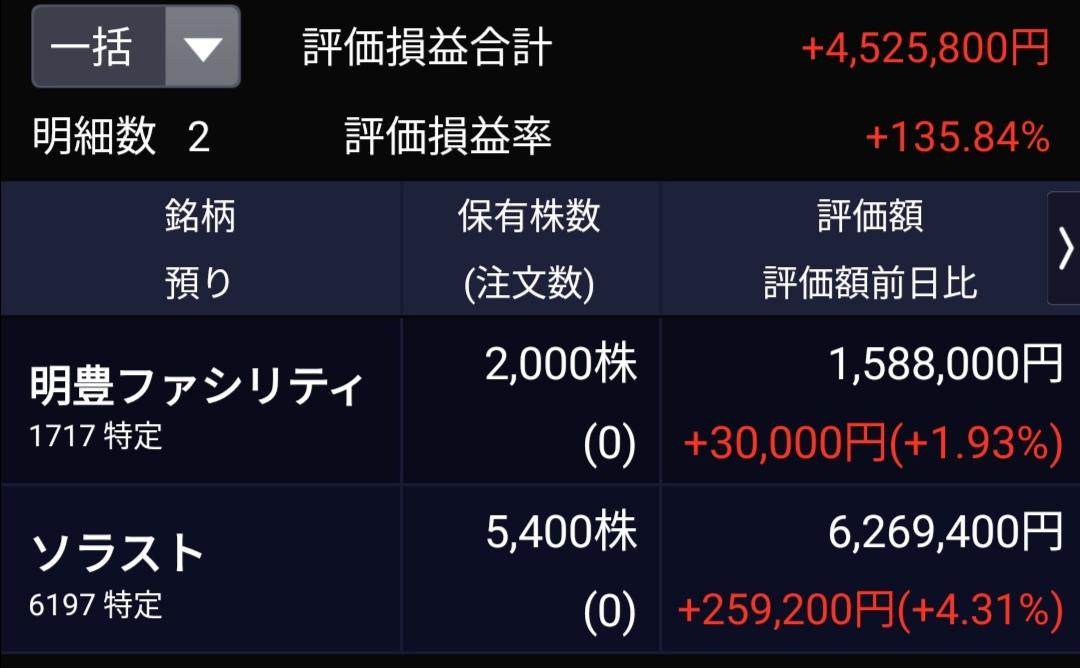 f:id:fukurimasuo:20200204212141j:plain
