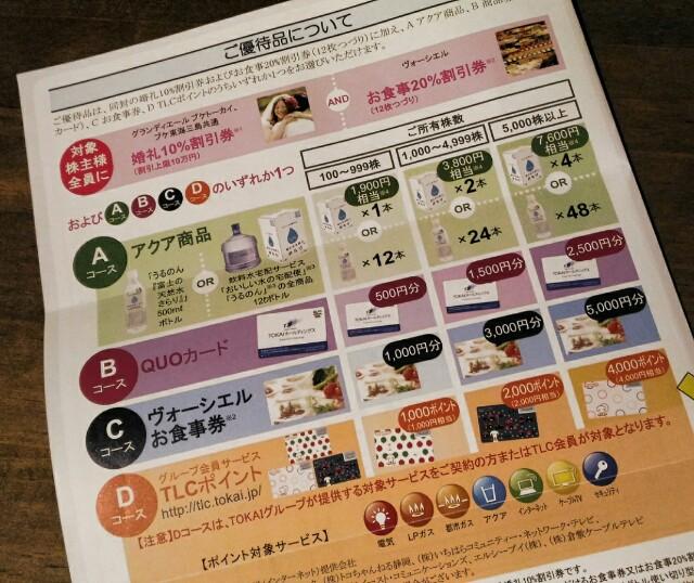 f:id:fukurosuitocho:20160629210322j:image