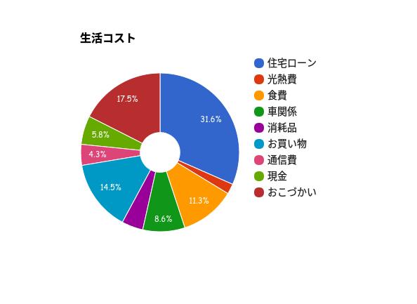 f:id:fukurosuitocho:20161010121248p:plain