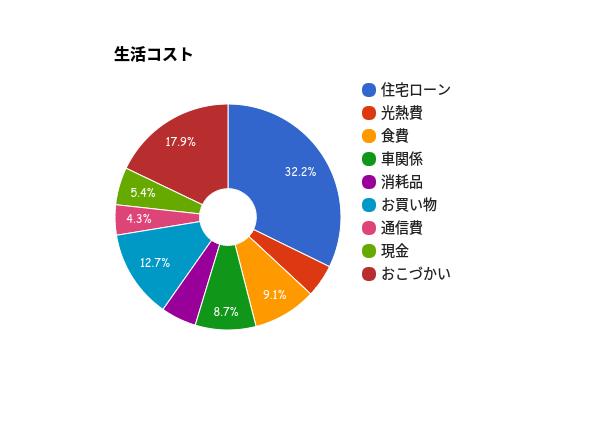 f:id:fukurosuitocho:20161016180042p:plain