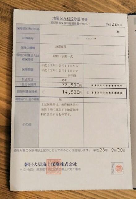 f:id:fukurosuitocho:20161028192808j:image