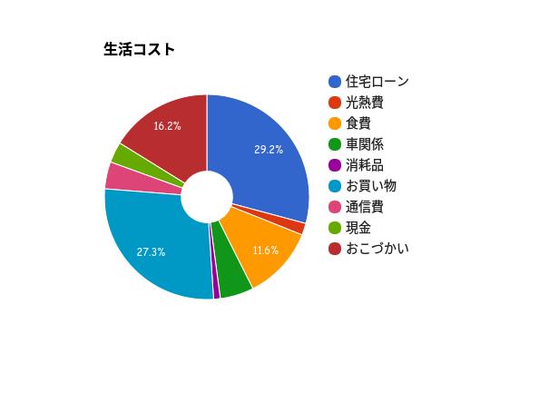 f:id:fukurosuitocho:20161119155038p:plain