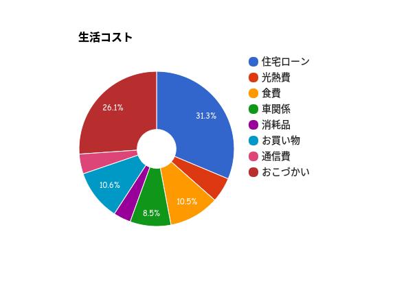 f:id:fukurosuitocho:20161216232551p:plain