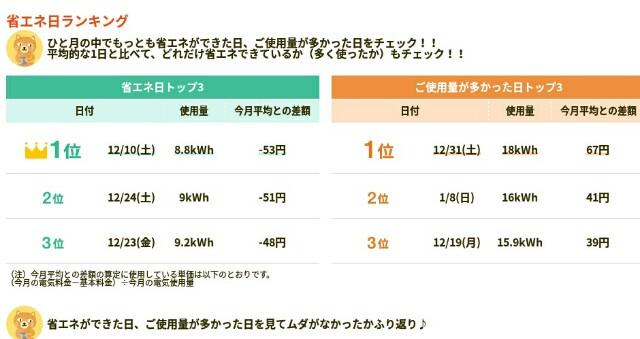 f:id:fukurosuitocho:20170113134621j:image