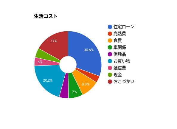 f:id:fukurosuitocho:20170121170151p:plain