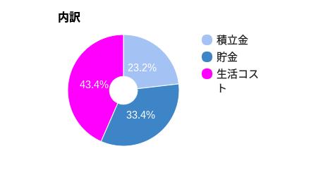 f:id:fukurosuitocho:20170224212725p:plain