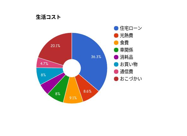f:id:fukurosuitocho:20170224212755p:plain