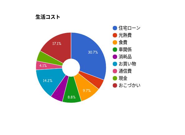 f:id:fukurosuitocho:20170320142236p:plain