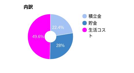f:id:fukurosuitocho:20170320142347p:plain