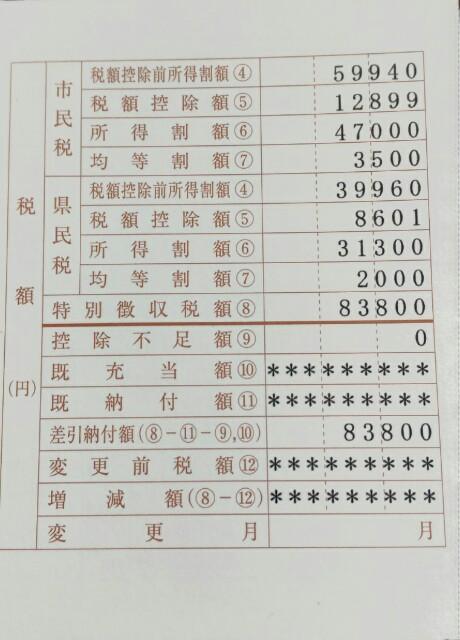 f:id:fukurosuitocho:20170519135545j:image