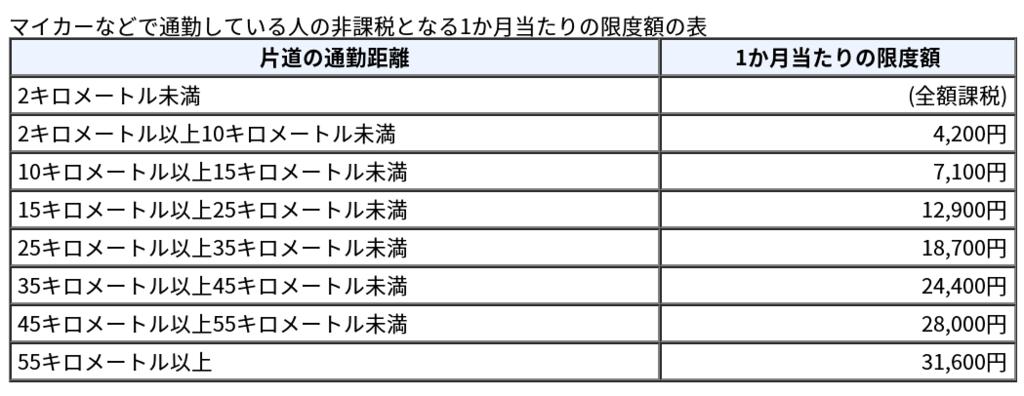 f:id:fukurosuitocho:20171014001212p:plain