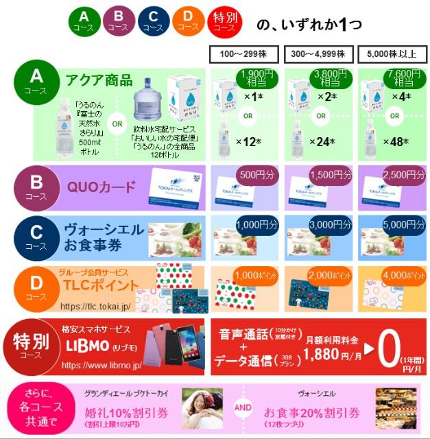 f:id:fukurosuitocho:20171027133914j:image