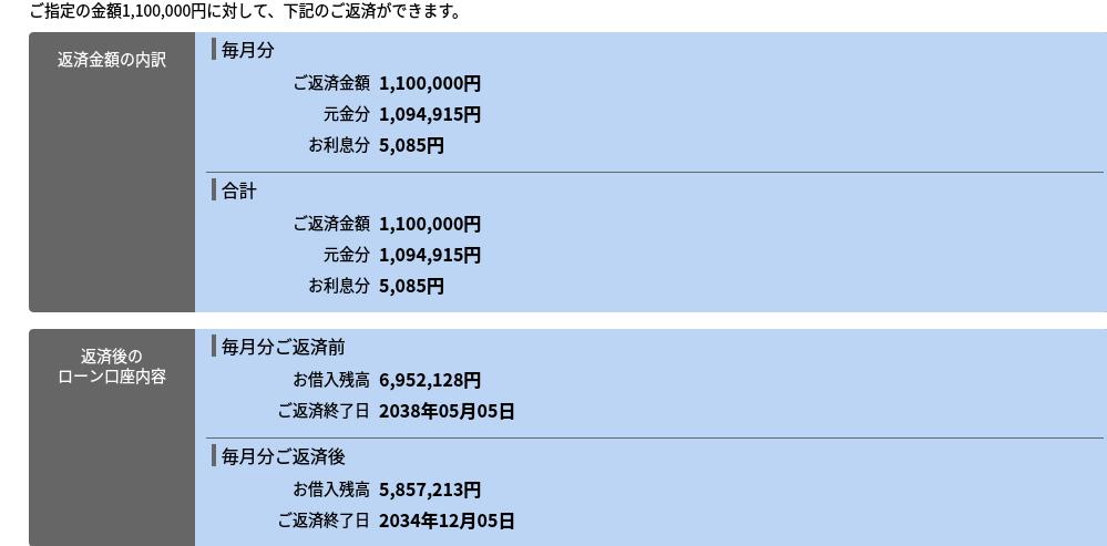 f:id:fukurosuitocho:20180104223022p:plain