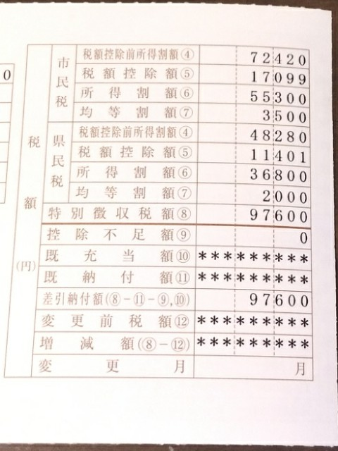 f:id:fukurosuitocho:20180527225928j:image