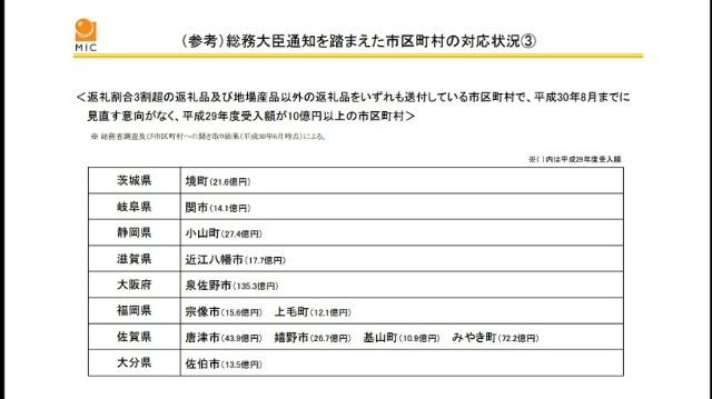 f:id:fukurosuitocho:20180708111318j:image