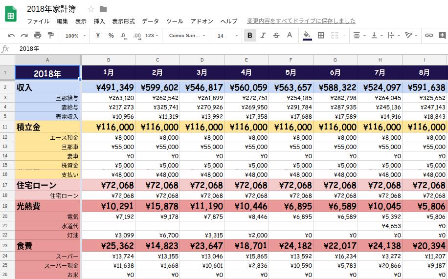 f:id:fukurosuitocho:20180906235021p:plain