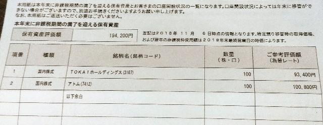f:id:fukurosuitocho:20181126231547j:image
