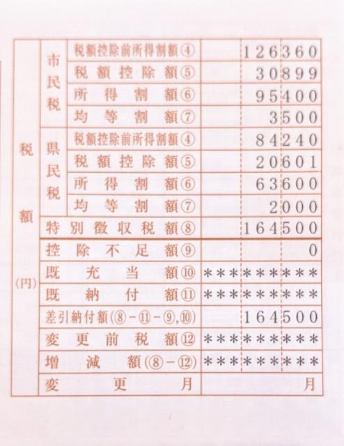 f:id:fukurosuitocho:20190607201428j:image