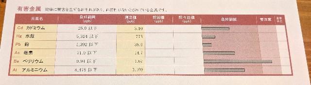 f:id:fukurosuitocho:20190929191541j:image