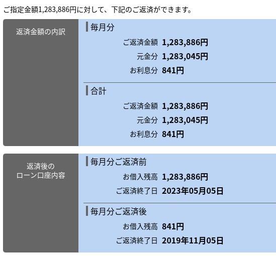 f:id:fukurosuitocho:20191030222439j:plain