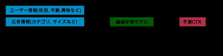 f:id:fukushima-08:20210119152312p:plain