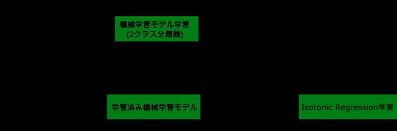 f:id:fukushima-08:20210119191127p:plain