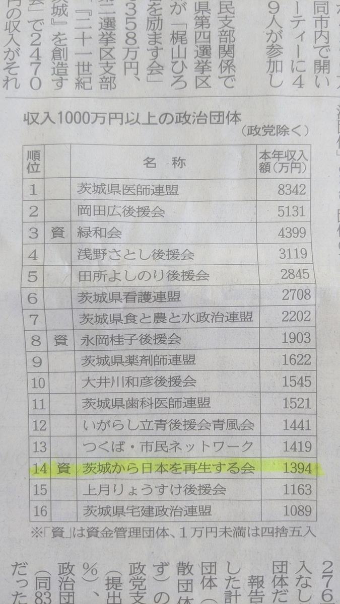 f:id:fukushima-nobuyuki:20210531204648j:plain